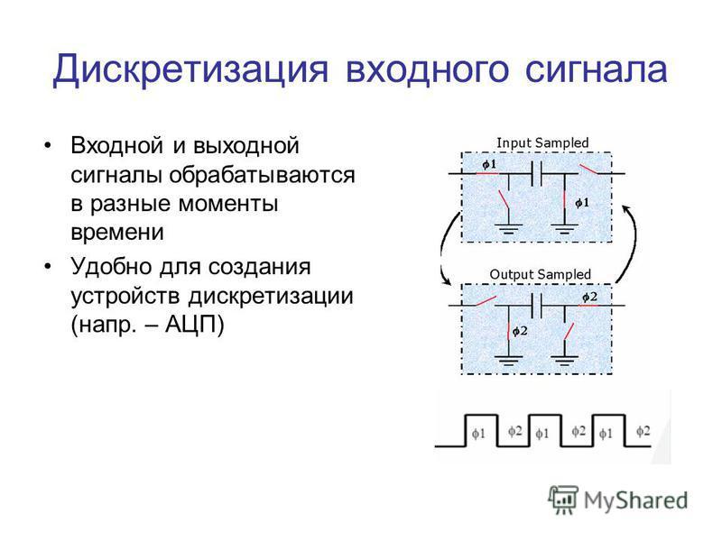 Дискретизация входного сигнала Входной и выходной сигналы обрабатываются в разные моменты времени Удобно для создания устройств дискретизации (напр. – АЦП)