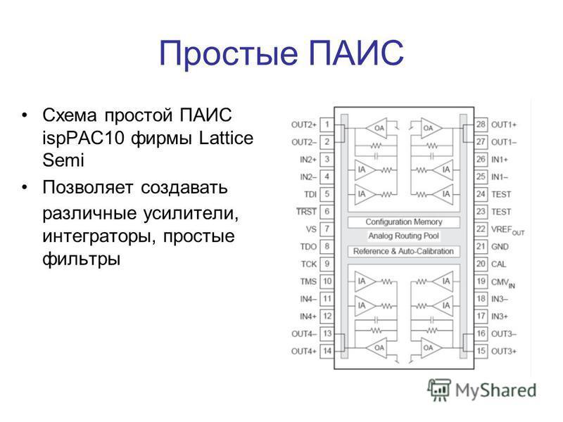 Простые ПАИС Схема простой ПАИС ispPAC10 фирмы Lattice Semi Позволяет создавать различные усилители, интеграторы, простые фильтры