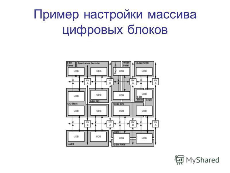 Пример настройки массива цифровых блоков