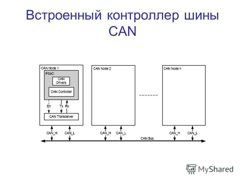 Встроенный контроллер шины CAN