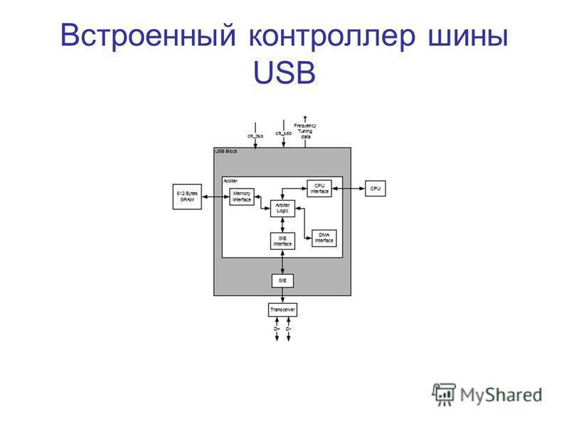 Встроенный контроллер шины USB