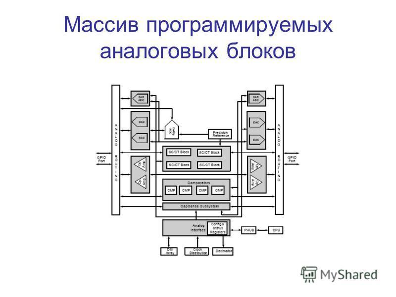 Массив программируемых аналоговых блоков