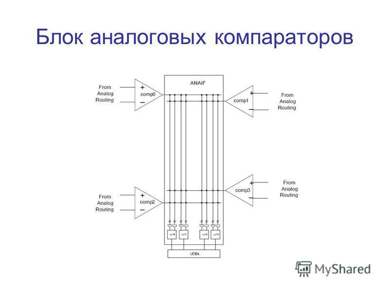 Блок аналоговых компараторов