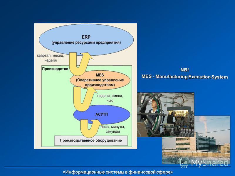NB! MES - Manufacturing Execution System «Информационные системы в финансовой сфере» «Информационные системы в финансовой сфере»