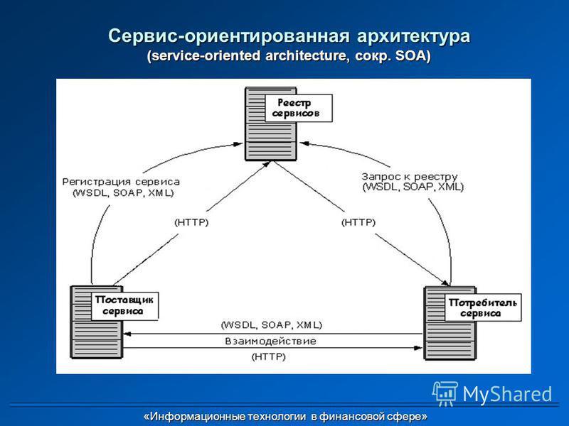 Сервис-ориентированная архитектура (service-oriented architecture, сокр. SOA) «Информационные технологии в финансовой сфере» «Информационные технологии в финансовой сфере»