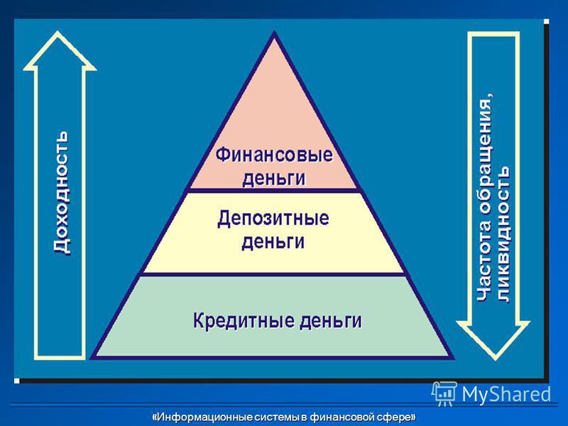 « Информационные системы в финансовой сфере »