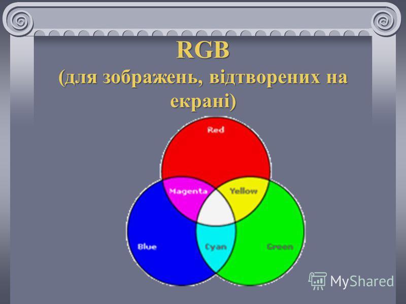 RGB (для зображень, відтворених на екрані)
