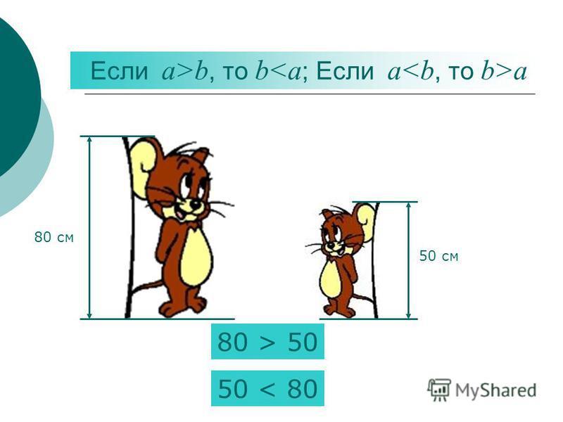 Если а>b, то b a 80 см 50 см 80 > 50 50 < 80