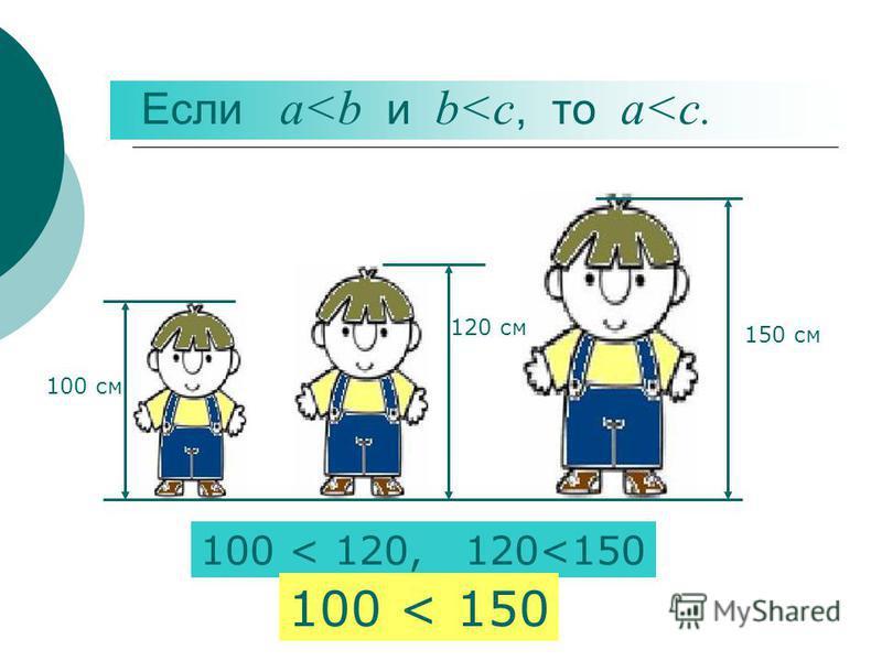 Если а<b и b<с, то а<c. 100 см 150 см 100 < 120, 120<150 100 < 150 120 см