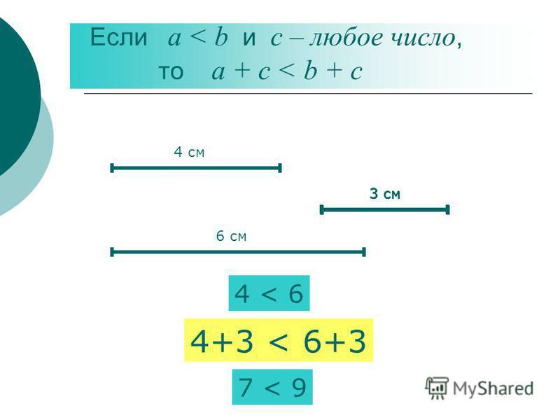 3 см Если а < b и с – любое число, то а + с < b + c 4 см 4 < 6 4+3 < 6+3 6 см 3 см 7 < 9