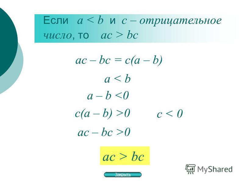 Если а bc ac – bc = c(a – b) a < b a – b <0 c(a – b) >0 ac – bc >0 ac > bc c < 0 Закрыть