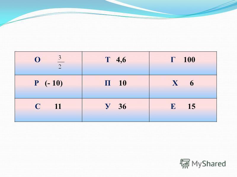 ОТ 4,6Г 100 Р (- 10)П 10Х 6 С 11У 36Е 15