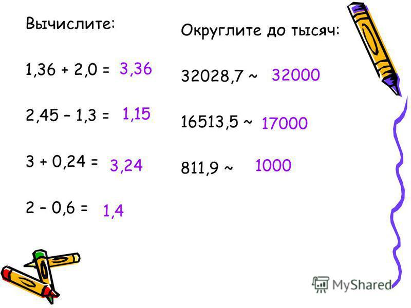 Вычислите: 1,36 + 2,0 = 2,45 – 1,3 = 3 + 0,24 = 2 – 0,6 = 3,36 1,15 3,24 1,4 Округлите до тысяч: 32028,7 ~ 16513,5 ~ 811,9 ~ 32000 17000 1000