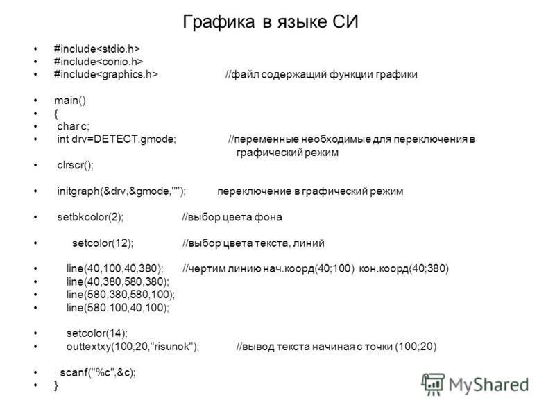 Графика в c aes corporation