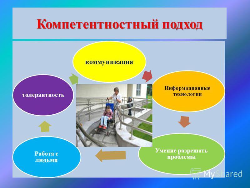 Компетентностный подход коммуникация Информационные технологии Умение разрешать проблемы Работа с людьми толерантность