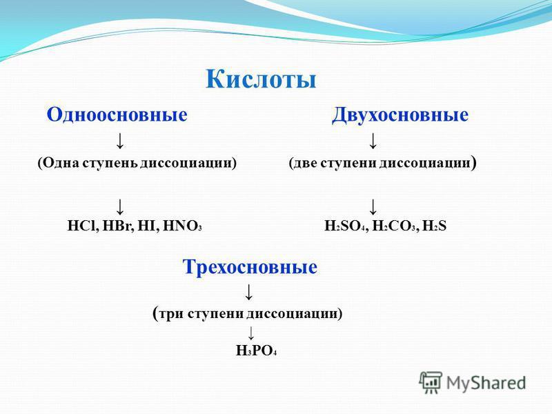 Кислоты Одноосновные Двухосновные (Одна ступень диссоциации) (две ступени диссоциации ) HCl, HBr, HI, HNO 3 H 2 SO 4, H 2 CO 3, H 2 S Трехосновные ( три ступени диссоциации) Н 3 РО 4