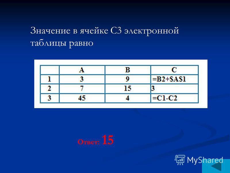 Значение в ячейке С3 электронной таблицы равно Ответ: 15