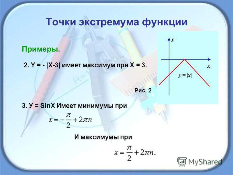2. Y = - |X-3| имеет максимум при Х = 3. Точки экстремума функции Примеры. Рис. 2 3. У = SinX Имеет минимумы при И максимумы при