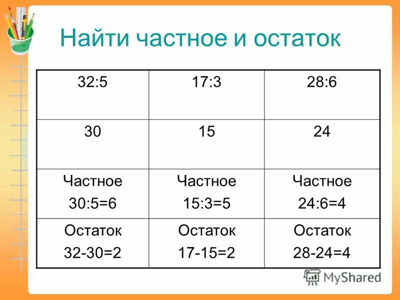 Найти частное и остаток 32:517:328:6 301524 Частное 30:5=6 Частное 15:3=5 Частное 24:6=4 Остаток 32-30=2 Остаток 17-15=2 Остаток 28-24=4
