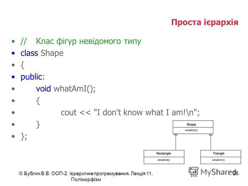 © Бублик В.В. ООП-2. Ієрархічне програмування. Лекція 11. Поліморфізм 25 Проста ієрархія //Клас фігур невідомого типу class Shape { public: void whatAmI(); { cout << I don't know what I am!\n; } };