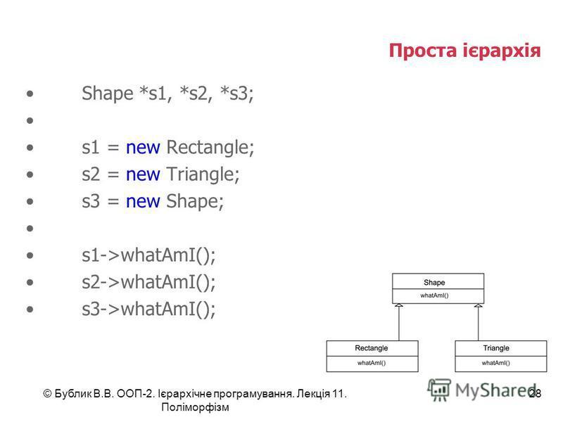 © Бублик В.В. ООП-2. Ієрархічне програмування. Лекція 11. Поліморфізм 28 Проста ієрархія Shape *s1, *s2, *s3; s1 = new Rectangle; s2 = new Triangle; s3 = new Shape; s1->whatAmI(); s2->whatAmI(); s3->whatAmI();