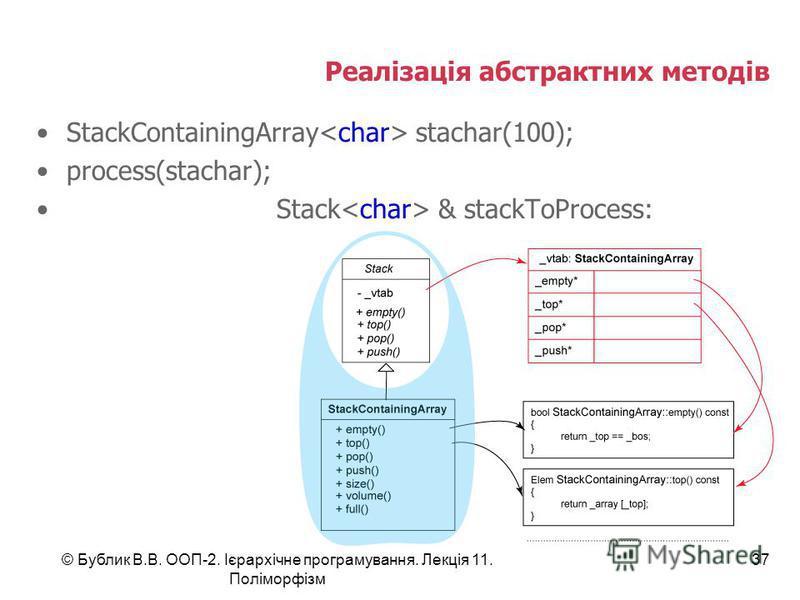 © Бублик В.В. ООП-2. Ієрархічне програмування. Лекція 11. Поліморфізм 37 Реалізація абстрактних методів StackContainingArray stachar(100); process(stachar); Stack & stackToProcess: