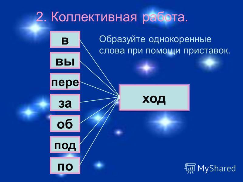 2. Коллективная работа. ход вы в об за пере по под Образуйте однокоренные слова при помощи приставок.