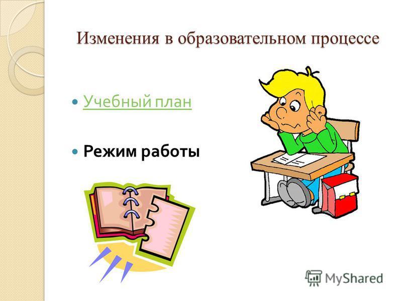 Изменения в образовательном процессе Учебный план Учебный план Режим работы
