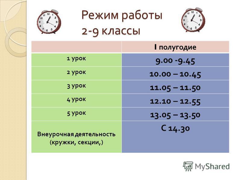 Режим работы 2-9 классы I полугодие 1 урок 9.00 -9.45 2 урок 10.00 – 10.45 3 урок 11.05 – 11.50 4 урок 12.10 – 12.55 5 урок 13.05 – 13.50 Внеурочная деятельность ( кружки, секции,) С 14.30