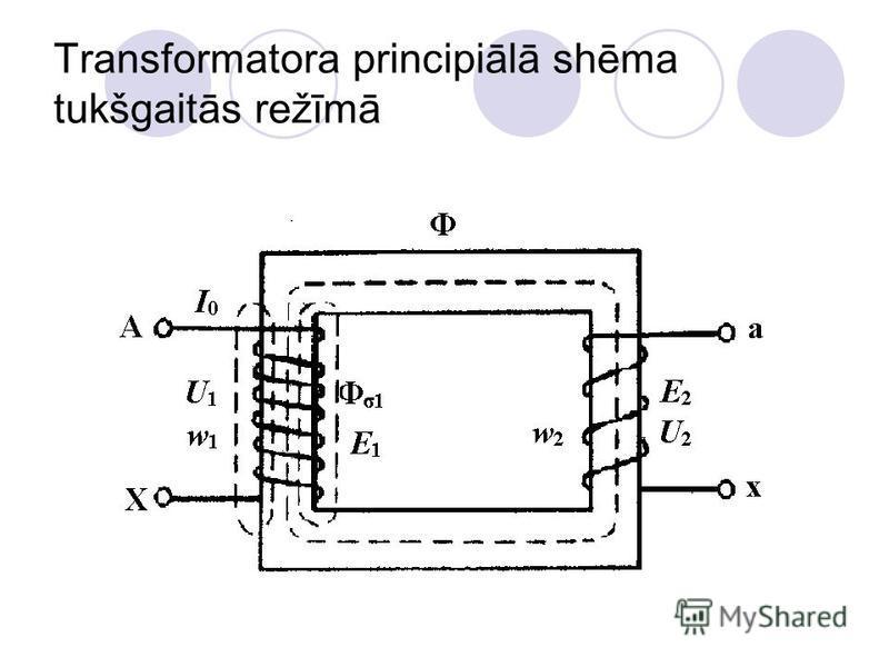 Transformatora principiālā shēma tukšgaitās režīmā