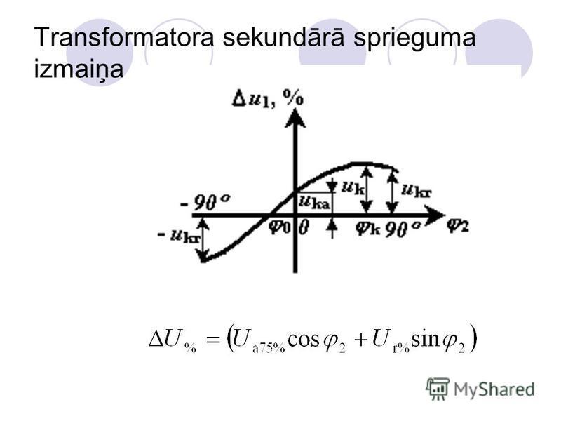 Transformatora sekundārā sprieguma izmaiņa