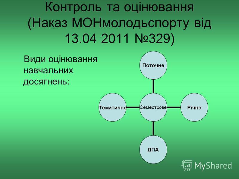 Контроль та оцінювання (Наказ МОНмолодьспорту від 13.04 2011 329) Види оцінювання навчальних досягнень: Семестрове ПоточнеРічнеДПАТематичне