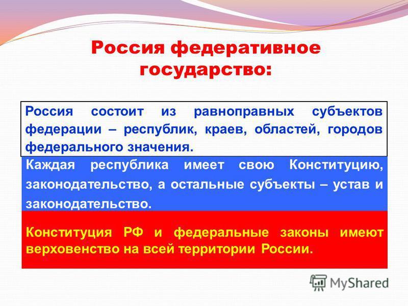 Россия федеративное государство: Россия состоит из равноправных субъектов федерации – республик, краев, областей, городов федерального значения. Каждая республика имеет свою Конституцию, законодательство, а остальные субъекты – устав и законодательст