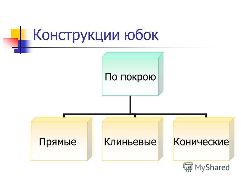 Конструкции юбок По покрою Прямые КлиньевыеКонические