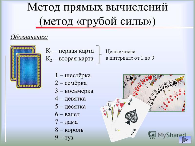 Метод прямых вычислений (метод «грубой силы») Обозначения: К 1 – первая карта К 2 – вторая карта Целые числа в интервале от 1 до 9 1 – шестёрка 2 – семёрка 3 – восьмёрка 4 – девятка 5 – десятка 6 – валет 7 – дама 8 – король 9 – туз