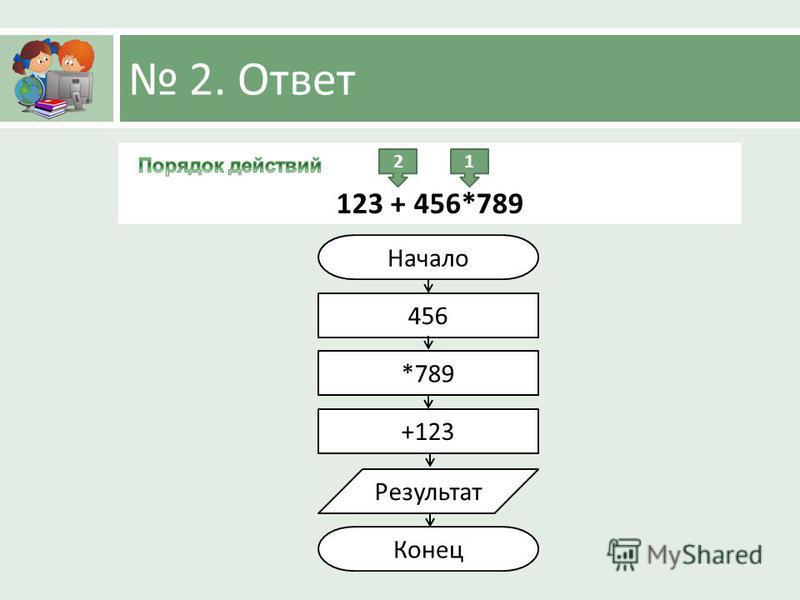2. Ответ Начало 456 *789 +123 Результат Конец 123 + 456*789 12