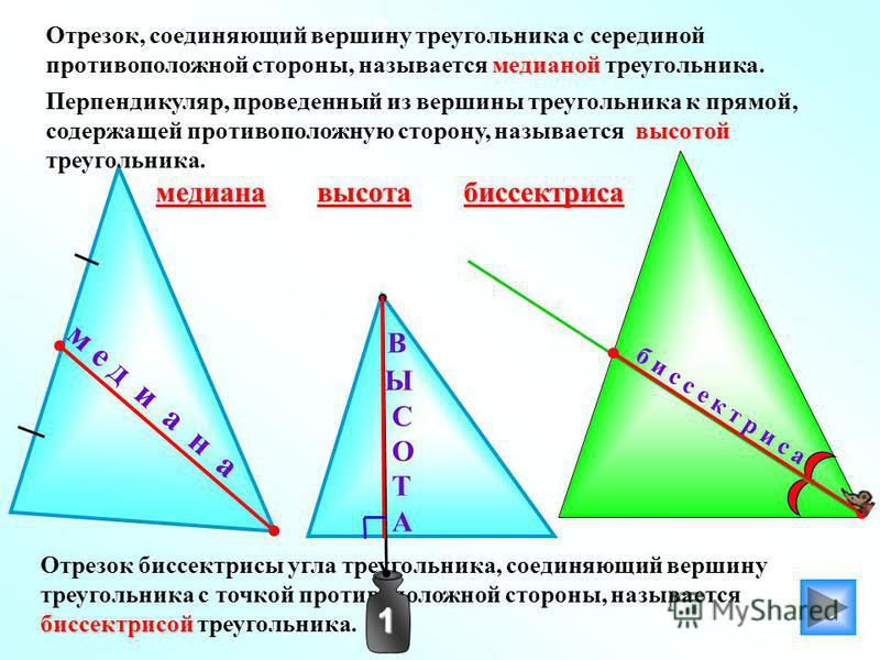 биссектрисой Отрезок биссектрисы угла треугольника, соединяющий вершину треугольника с точкой противоположной стороны, называется биссектрисой треугольника. 1 1 м е д и а н а В Ы С О Т А б и с с е к т р и с а медиана биссектриса высотой Перпендикуляр