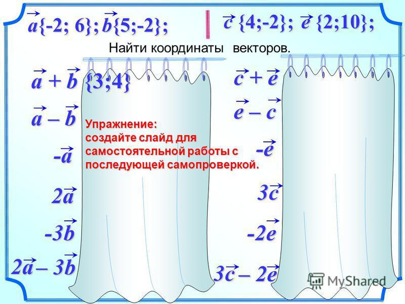 a + b c + e Найти координаты векторов. b{5;-2}; a{-2; 6}; c {4;-2}; e {2;10}; 2a -3b 2a – 3b -a -a a – b e – c -e -e 3c -2e 3c – 2e {3;4} {3;4} {3;4} {3;4} Упражнение: создайте слайд для самостоятельной работы с последующей самопроверкой.