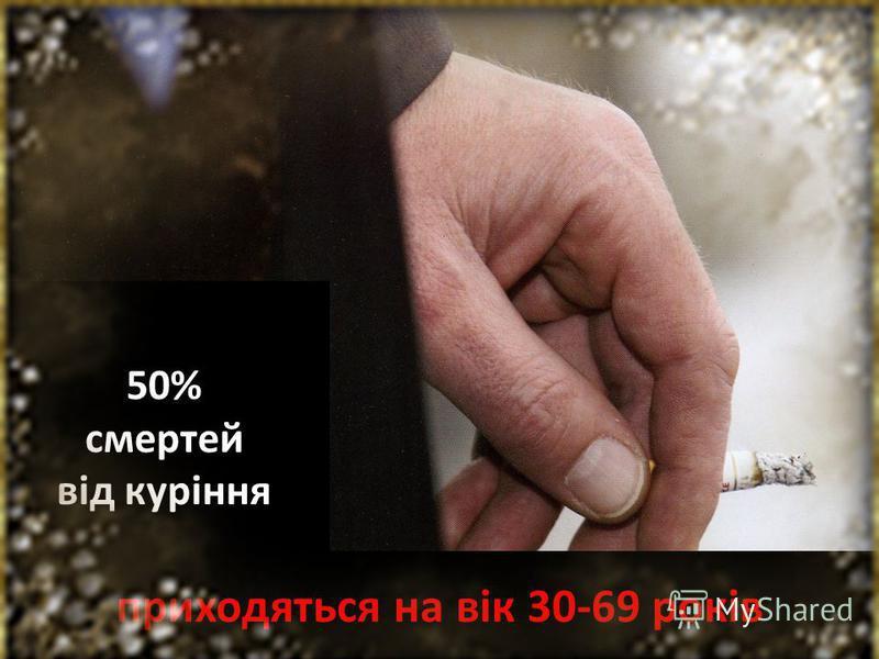50% смертей від куріння приходяться на вік 30-69 років