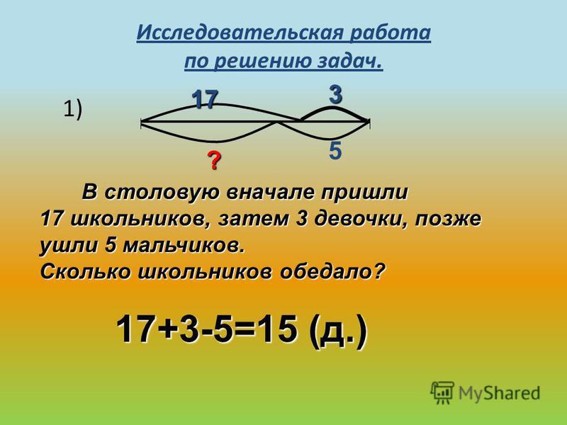Исследовательская работа по решению задач. 17+3+5=25 (д.) 17+3+5=25 (д.) 1) 17+3=20 (д.) 1) 17+3=20 (д.) 2) 20+5=25 (д.) 2) 20+5=25 (д.) 1) 3+5=8 (д.) 1) 3+5=8 (д.) 2) 17+8=25 (д.) 2) 17+8=25 (д.) ?