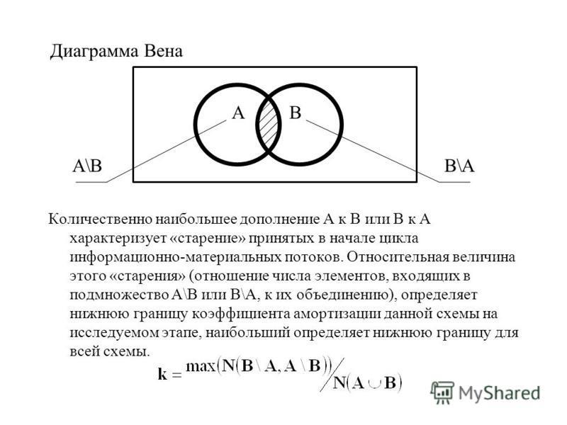 Количественно наибольшее дополнение А к В или В к А характеризует «старение» принятых в начале цикла информационно-материальных потоков. Относительная величина этого «старения» (отношение числа элементов, входящих в подмножество А\В или В\А, к их объ