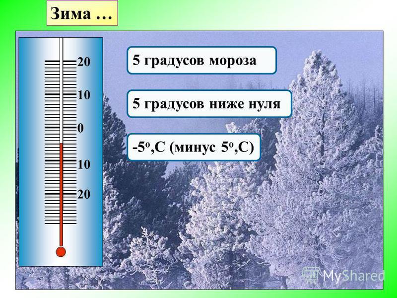 5 градусов мороза 5 градусов ниже нуля -5 о,С (минус 5 о,С) 0 10 20 10 Зима …