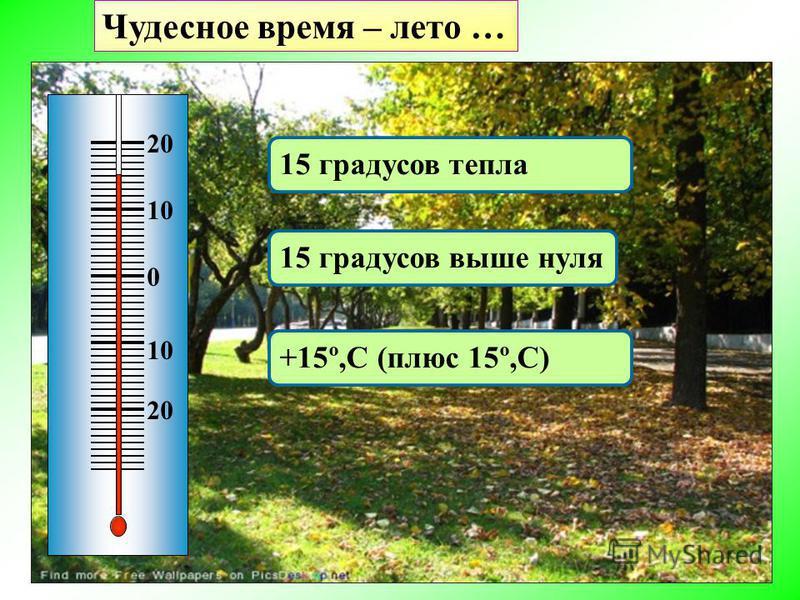 0 10 20 10 15 градусов тепла 15 градусов выше нуля +15º,С (плюс 15º,С) Чудесное время – лето …