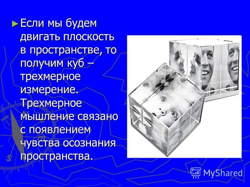 Если мы будем двигать плоскость в пространстве, то получим куб – трехмерное измерение. Трехмерное мышление связано с появлением чувства осознания пространства. Если мы будем двигать плоскость в пространстве, то получим куб – трехмерное измерение. Тре