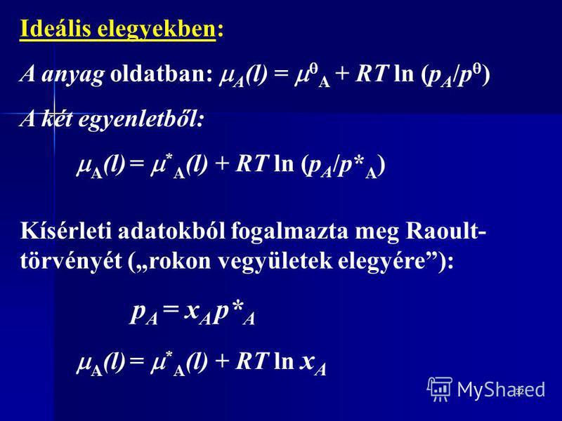 32 Ideális elegyekben: A anyag oldatban: A (l) = A + RT ln (p A /p ) A két egyenletből: A (l) = * A (l) + RT ln (p A /p* A ) Kísérleti adatokból fogalmazta meg Raoult- törvényét (rokon vegyületek elegyére): p A = x A p* A A (l) = * A (l) + RT ln x A