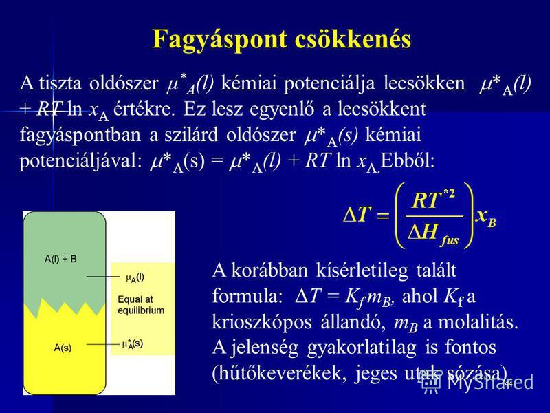 44 Fagyáspont csökkenés A tiszta oldószer µ * A (l) kémiai potenciálja lecsökken * A (l) + RT ln x A értékre. Ez lesz egyenlő a lecsökkent fagyáspontban a szilárd oldószer * A (s) kémiai potenciáljával: * A (s) = * A (l) + RT ln x A. Ebből: A korábba