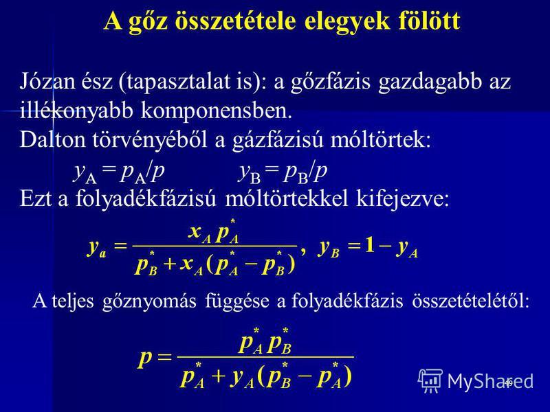 49 A gőz összetétele elegyek fölött Józan ész (tapasztalat is): a gőzfázis gazdagabb az illékonyabb komponensben. Dalton törvényéből a gázfázisú móltörtek: y A = p A /p y B = p B /p Ezt a folyadékfázisú móltörtekkel kifejezve: A teljes gőznyomás függ