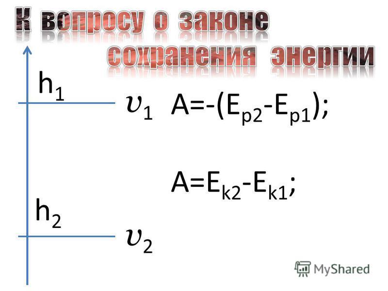 h1h1 h2h2 v1v1 v2v2 A=-(E p2 -E p1 ); A=E k2 -E k1 ;