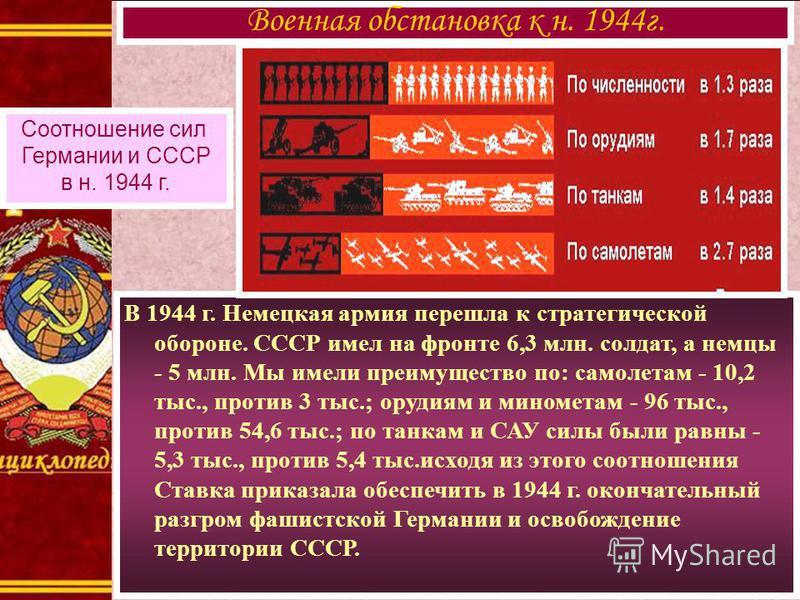 В 1944 г. Немецкая армия перешла к стратегической обороне. СССР имел на фронте 6,3 млн. солдат, а немцы - 5 млн. Мы имели преимущество по: самолетам - 10,2 тыс., против 3 тыс.; орудиям и минометам - 96 тыс., против 54,6 тыс.; по танкам и САУ силы был