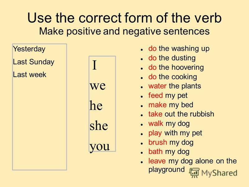 Use the correct form of the verb Make positive and negative sentences Yesterday Last Sunday Last week do the washing up do the dusting do the hoovering do the cooking water the plants feed my pet make my bed take out the rubbish walk my dog play with